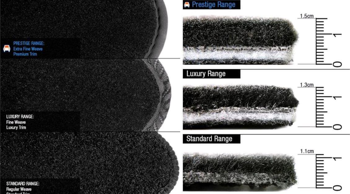 car mat buying guide mat_texture_prestige