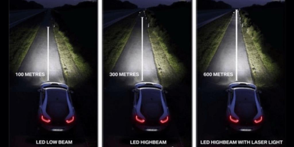 Complete Guide Car Headlights